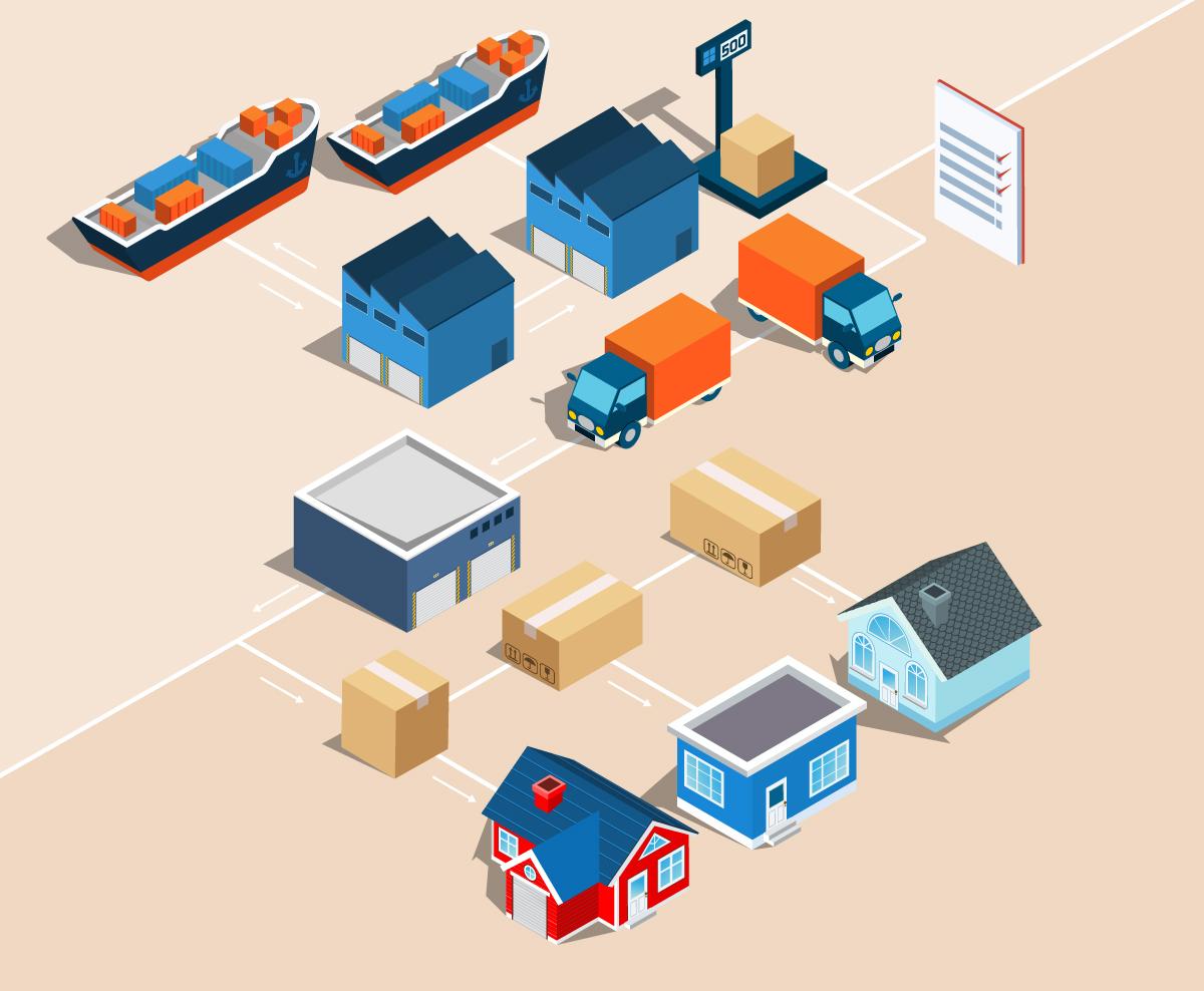 gestion global de cadenas de aprovisionamiento sostenibles